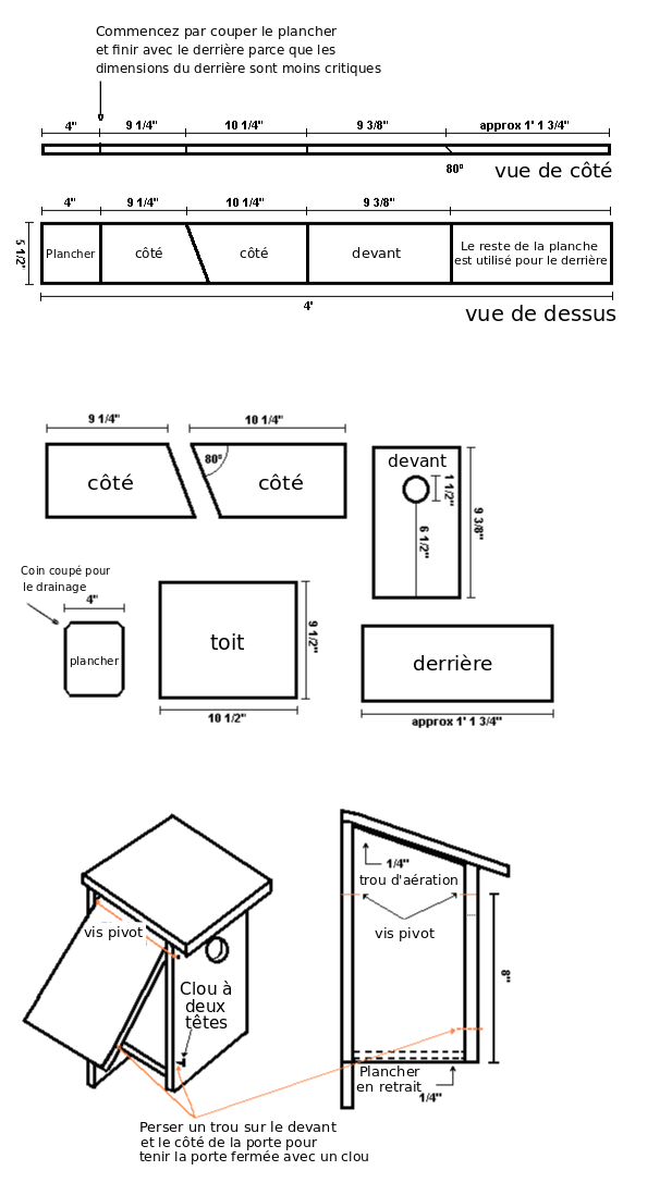 plan de nichoir des nids chez vous. Black Bedroom Furniture Sets. Home Design Ideas